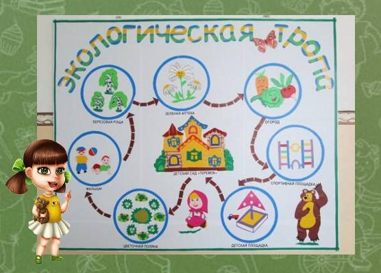 Как сделать экологическую тропу для детского сада