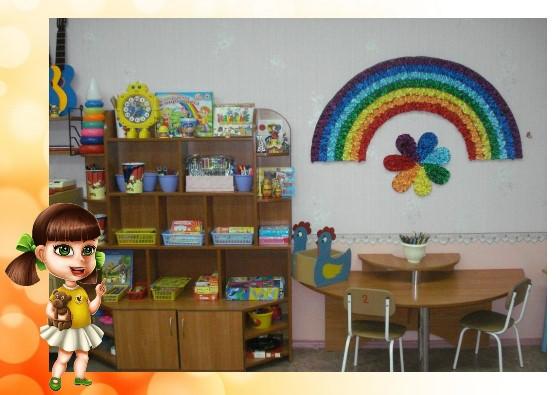 Оформление зон в детском саду своими руками по фгос 91