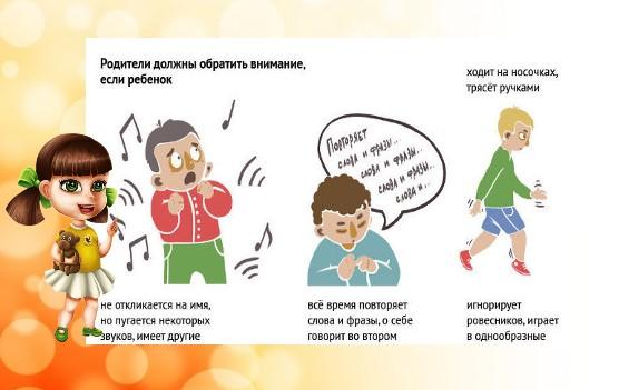 симптомы РАС