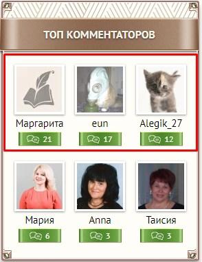 Победители конкурса комментаторов в мае