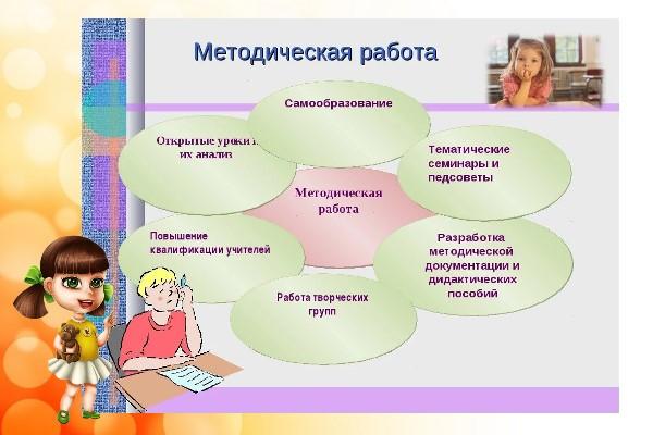 работа воспитателя